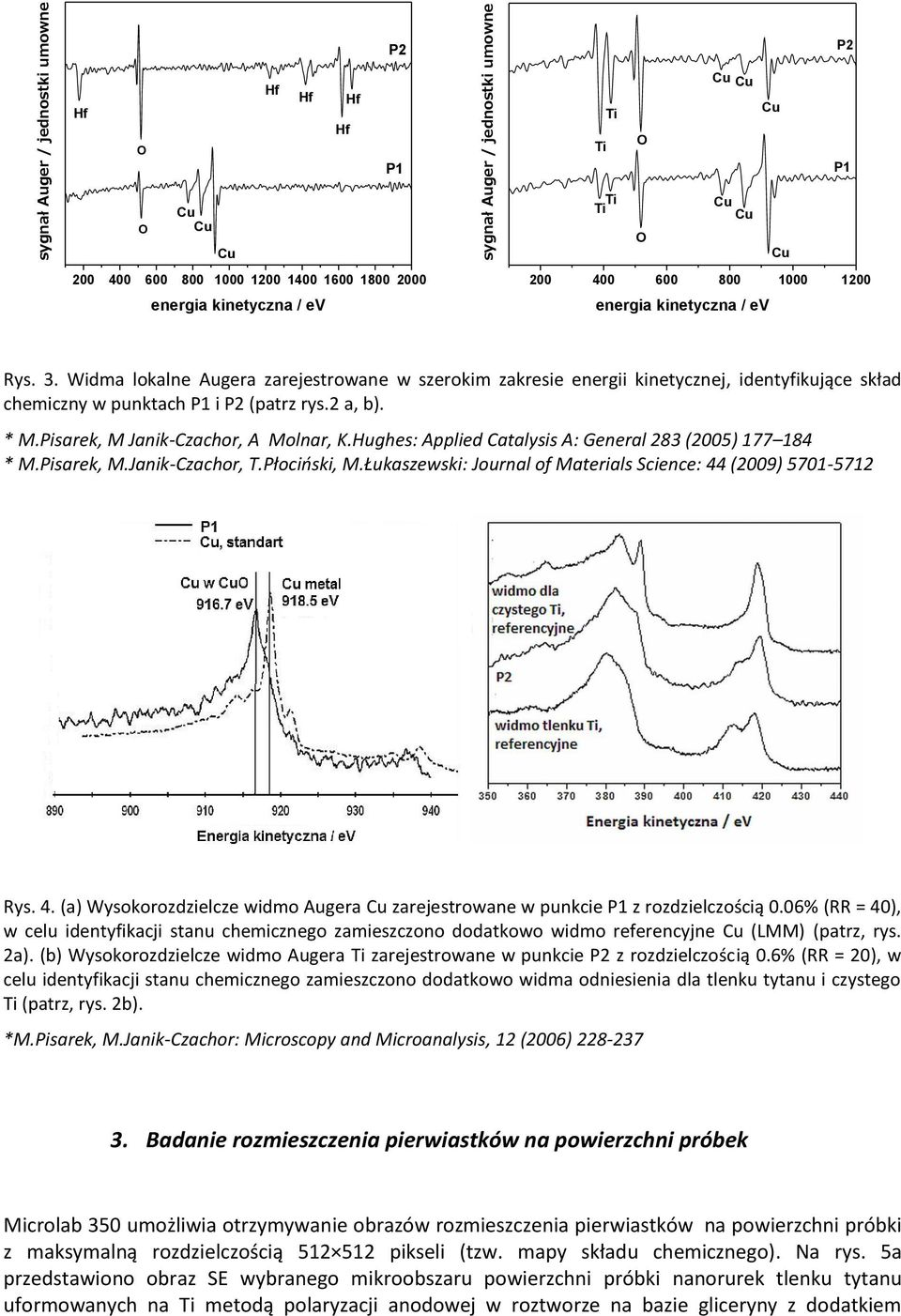 Pisarek, M Janik-Czachor, A Molnar, K.Hughes: Applied Catalysis A: General 283 (2005) 177 184 * M.Pisarek, M.Janik-Czachor, T.Płociński, M.