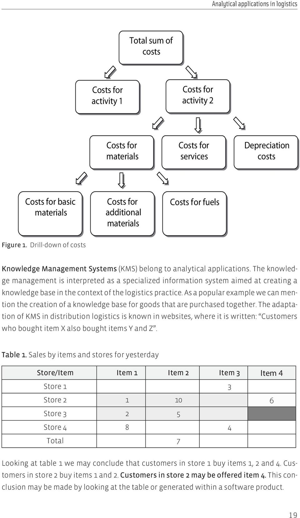 The knowledge management is interpreted as a specialized information system aimed at creating a knowledge base in the context of the logistics practice.