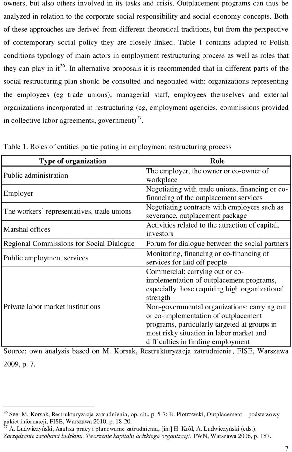 Table 1 contains adapted to Polish conditions typology of main actors in employment restructuring process as well as roles that they can play in it 26.