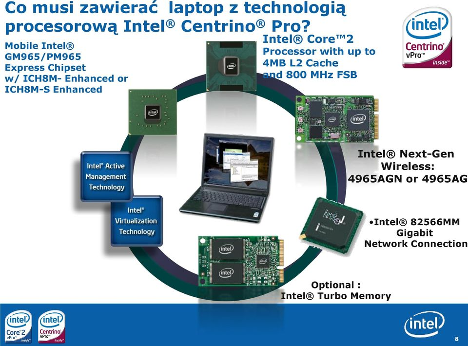 Intel Core 2 Processor with up to 4MB L2 Cache and 800 MHz FSB Intel Next-Gen