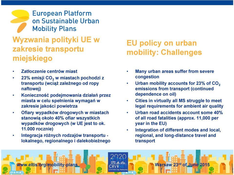 000 rocznie) Integracja różnych rodzajów transportu - lokalnego, regionalnego i dalekobieżnego EU policy on urban mobility: Challenges Many urban areas suffer from severe congestion Urban mobility