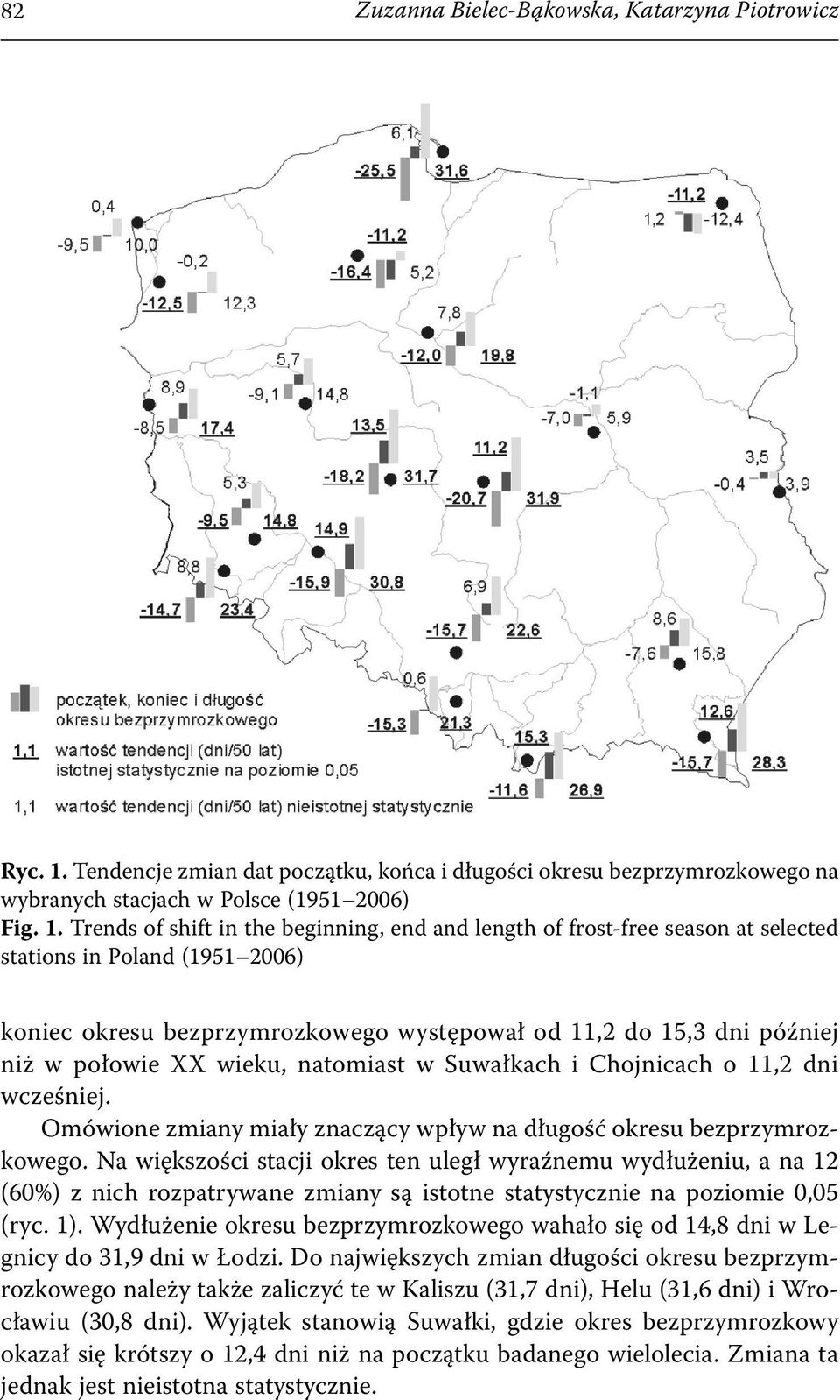 Trends of shift in the beginning, end and length of frost-free season at selected stations in Poland (1951 2006) koniec okresu bezprzymrozkowego występował od 11,2 do 15,3 dni później niż w połowie