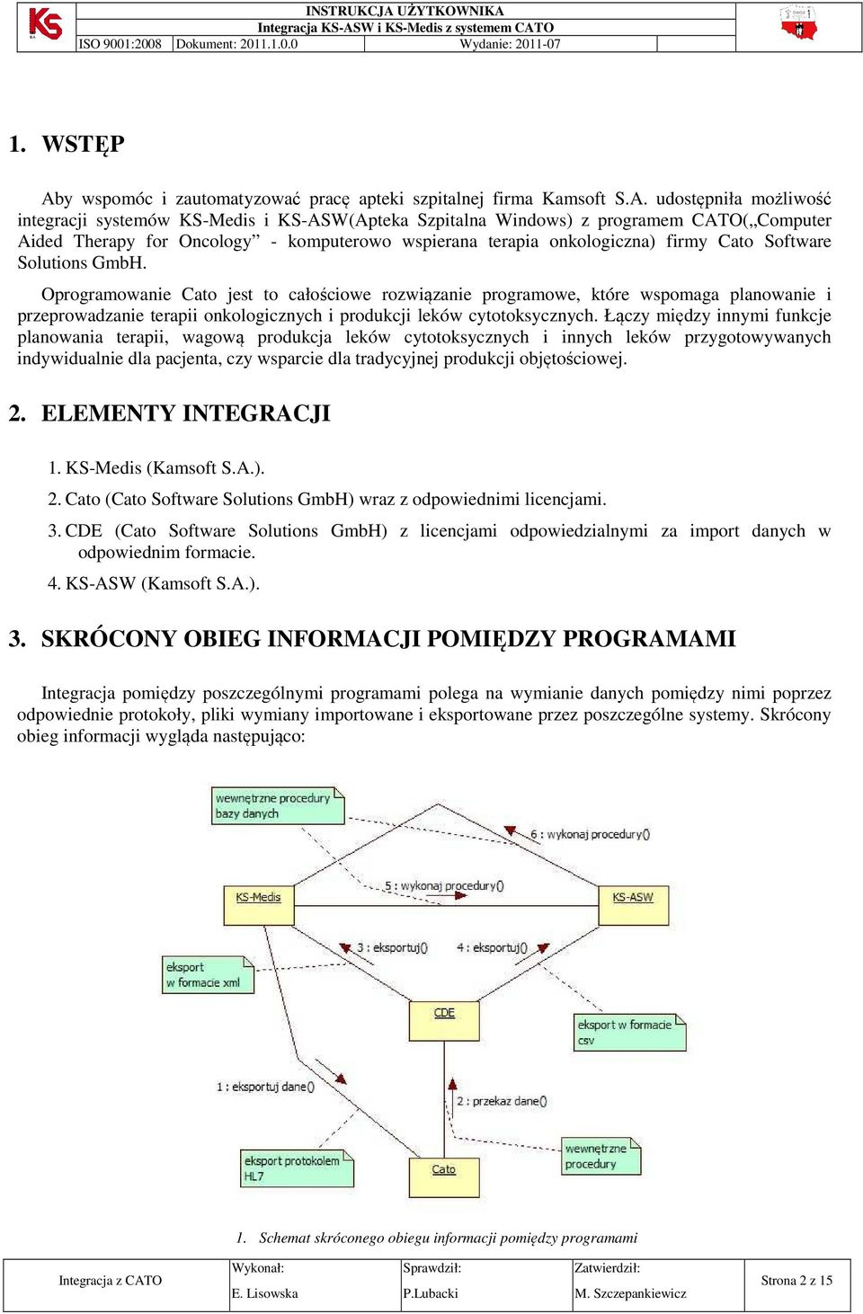 udostępniła możliwość integracji systemów KS-Medis i KS-ASW(Apteka Szpitalna Windows) z programem CATO( Computer Aided Therapy for Oncology - komputerowo wspierana terapia onkologiczna) firmy Cato