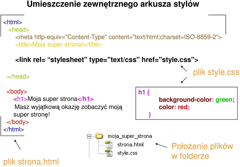 "</title> <link rel= ""stylesheet"" type=""text/css"" href=""style.css""> </head> plik style."