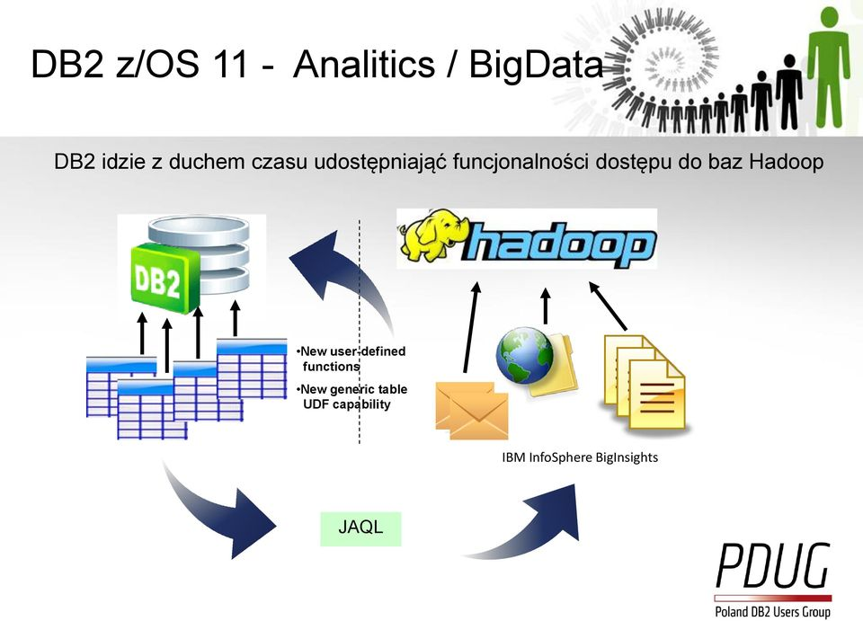 do baz Hadoop New user-defined functions New