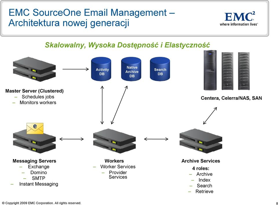 Monitors workers Centera, Celerra/NAS, SAN Messaging Servers Exchange Domino SMTP Instant