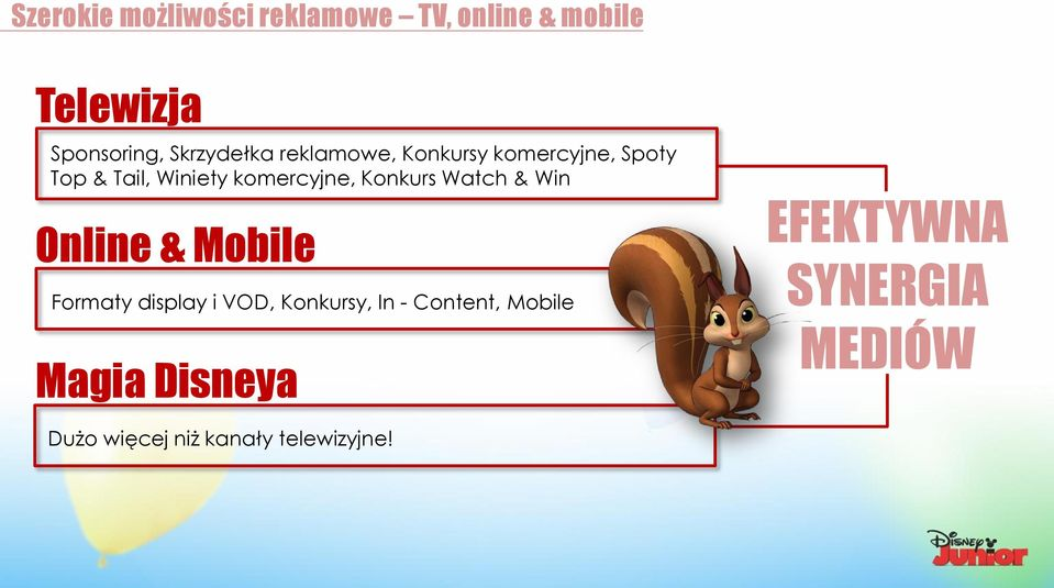 komercyjne, Konkurs Watch & Win Online & Mobile Formaty display i VOD,