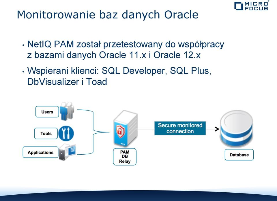 danych Oracle 11.x i Oracle 12.