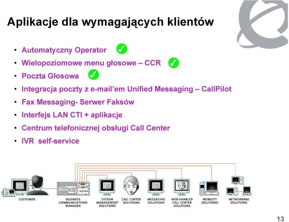 e-mail em Unified Messaging CallPilot Fax Messaging- Serwer Faksów