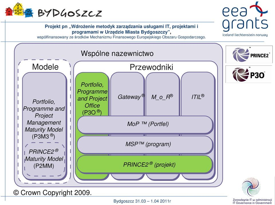 and Project Office (P3O ) Gateway M_o_R ITIL MoP