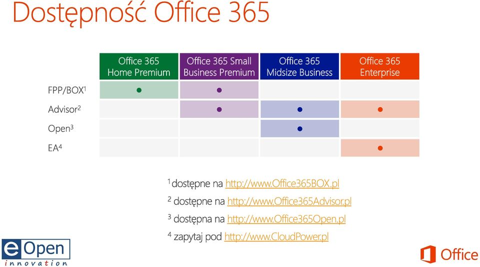 Enterprise http://www.office365box.pl http://www.
