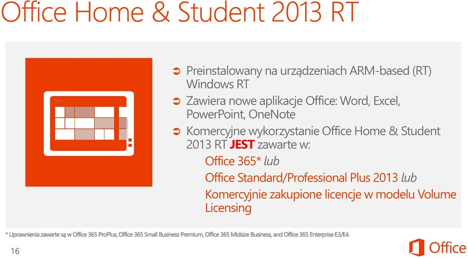 Office Home & Student 2013 RT JEST zawarte w: Office 365* lub Office