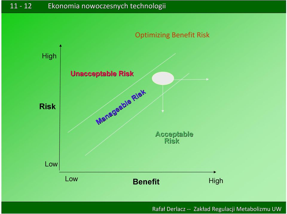 Risk Manageable Risk