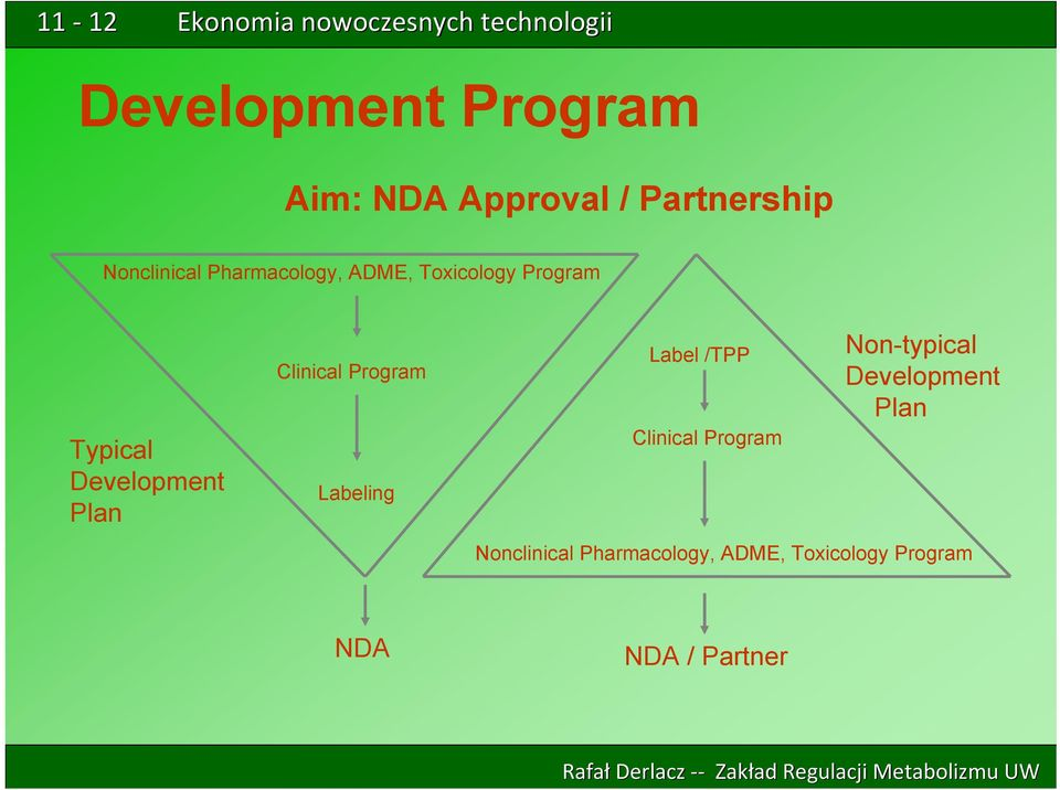 Clinical Program Labeling Label /TPP Clinical Program Non-typical