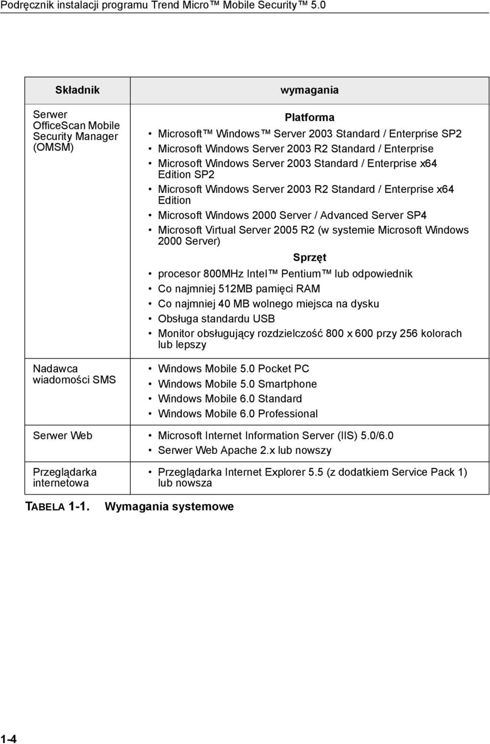 Standard / Enterprise Microsoft Windows Server 2003 Standard / Enterprise x64 Edition SP2 Microsoft Windows Server 2003 R2 Standard / Enterprise x64 Edition Microsoft Windows 2000 Server / Advanced