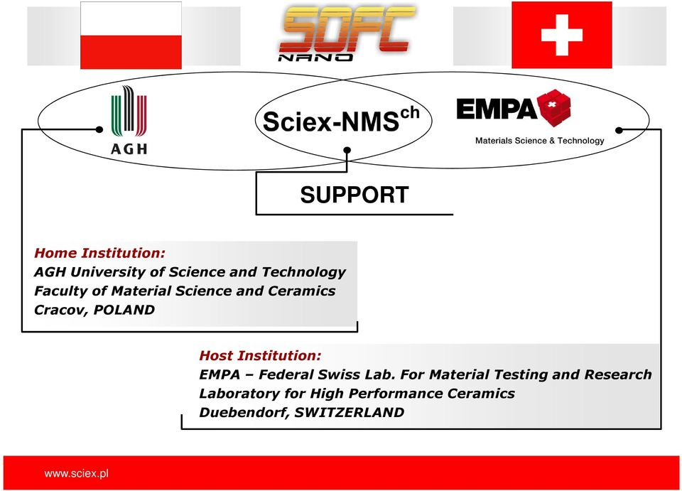 POLAND Host Institution: EMPA Federal Swiss Lab.