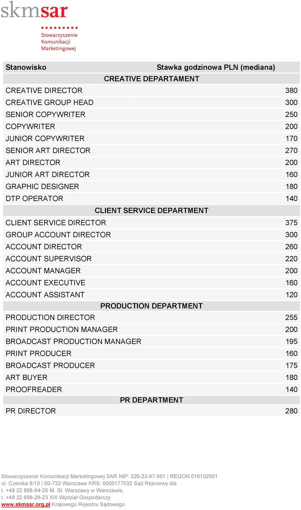 ACCOUNT DIRECTOR 300 ACCOUNT DIRECTOR 260 ACCOUNT SUPERVISOR 220 ACCOUNT MANAGER 200 ACCOUNT EXECUTIVE 160 ACCOUNT ASSISTANT 120 PRODUCTION DEPARTMENT PRODUCTION