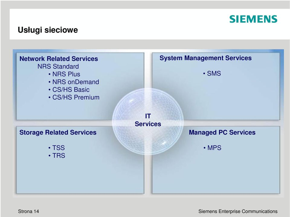 Premium System Management Services SMS Storage