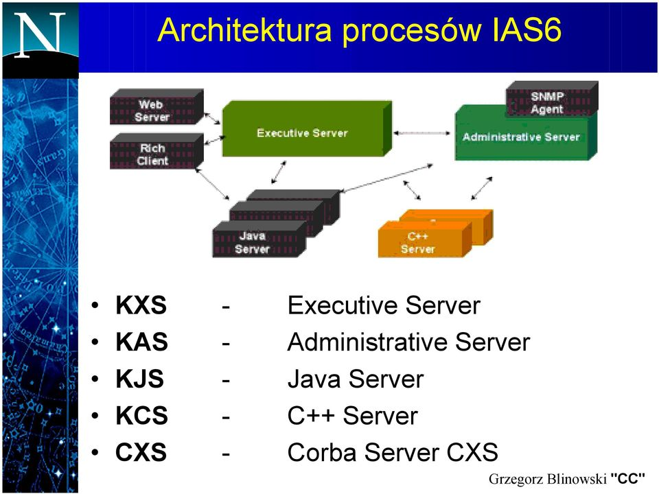 Administrative Server KJS - Java