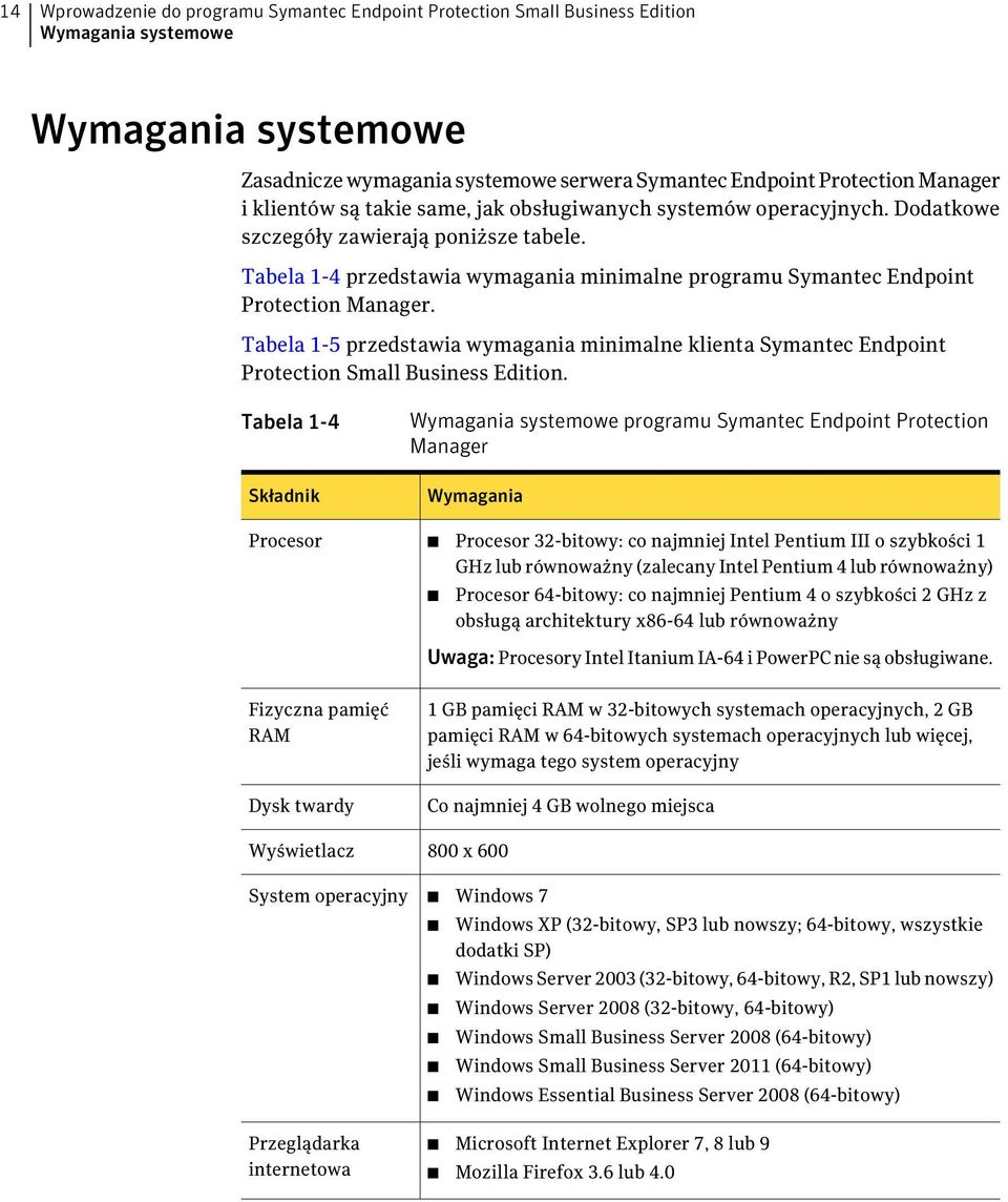 Tabela 1-4 przedstawia wymagania minimalne programu Symantec Endpoint Protection Manager. Tabela 1-5 przedstawia wymagania minimalne klienta Symantec Endpoint Protection Small Business Edition.