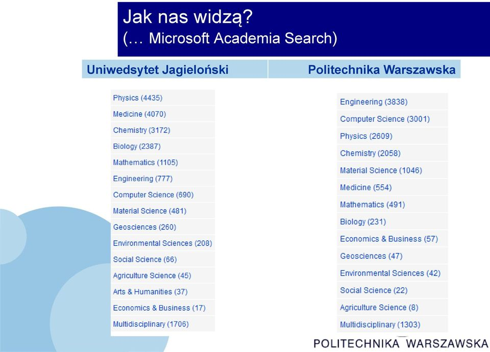 Search) Uniwedsytet
