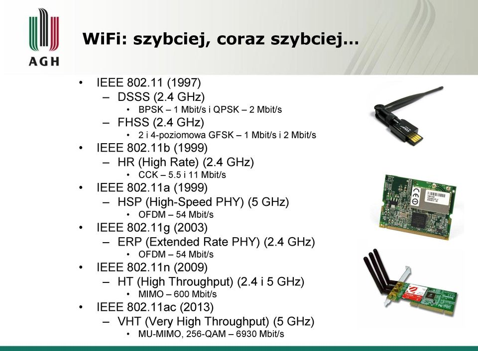 11a (1999) HSP (High-Speed PHY) (5 GHz) OFDM 54 Mbit/s IEEE 802.11g (2003) ERP (Extended Rate PHY) (2.