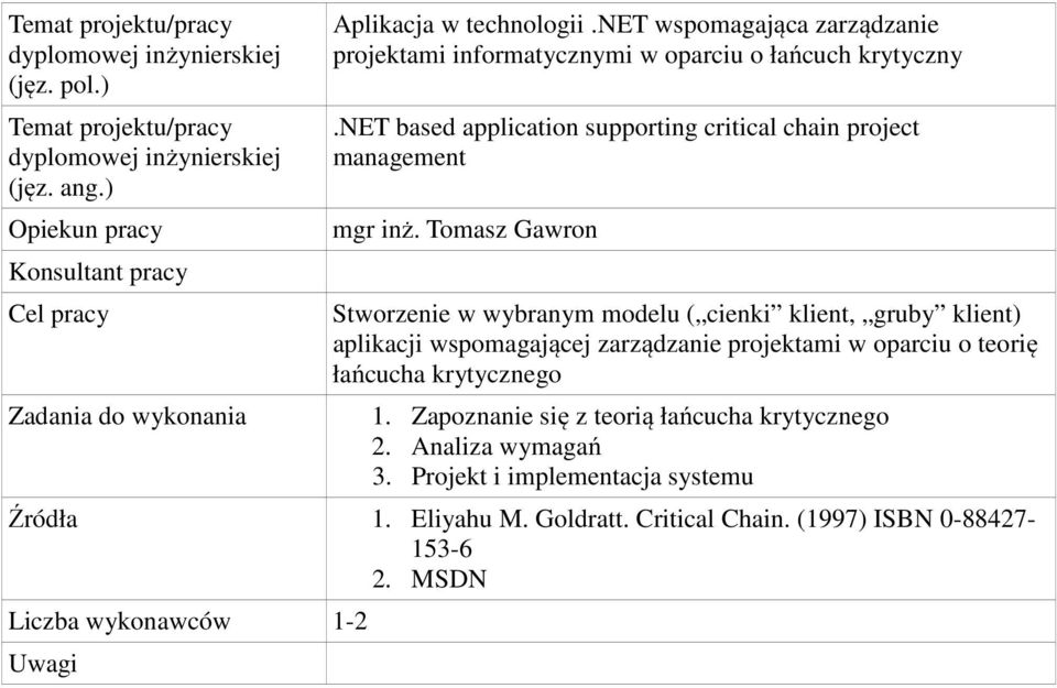 net based application supporting critical chain project management mgr inż.