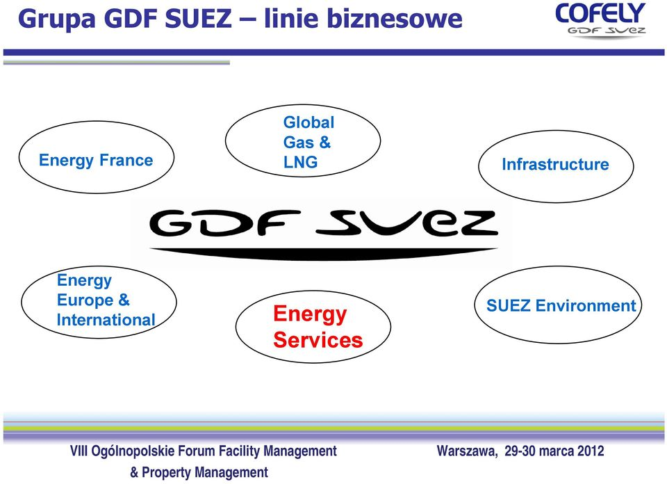 Infrastructure Energy Europe &