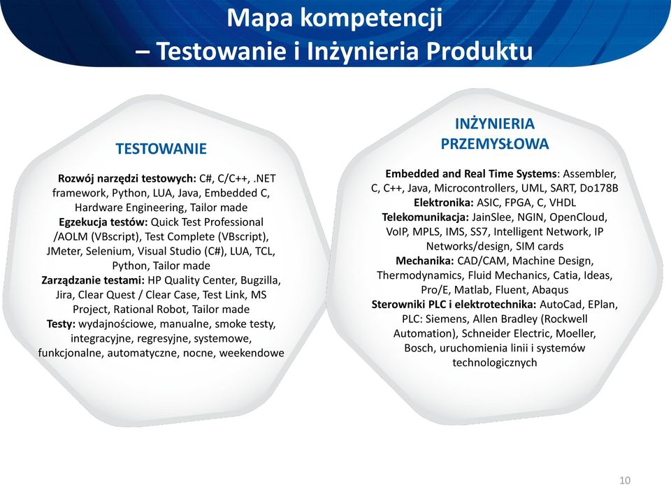 (C#), LUA, TCL, Python, Tailor made Zarządzanie testami: HP Quality Center, Bugzilla, Jira, Clear Quest / Clear Case, Test Link, MS Project, Rational Robot, Tailor made Testy: wydajnościowe,