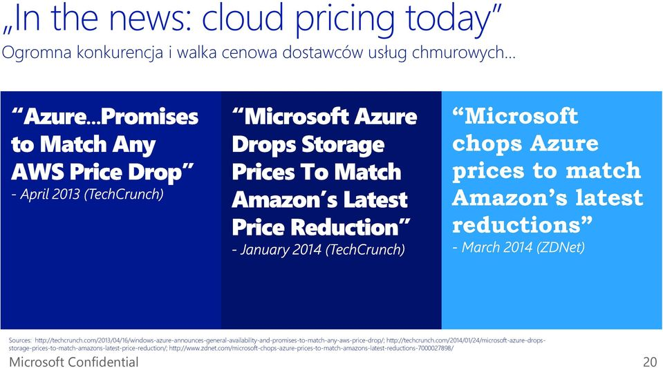 com/2013/04/16/windows-azure-announces-general-availability-and-promises-to-match-any-aws-price-drop/;