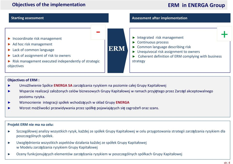 to owners Coherent definition of ERM complying with business strategy + Objectives of ERM : Umożliwienie Spółce ENERGA SA zarządzania ryzykiem na poziomie całej Grupy Kapitałowej Wsparcie realizacji
