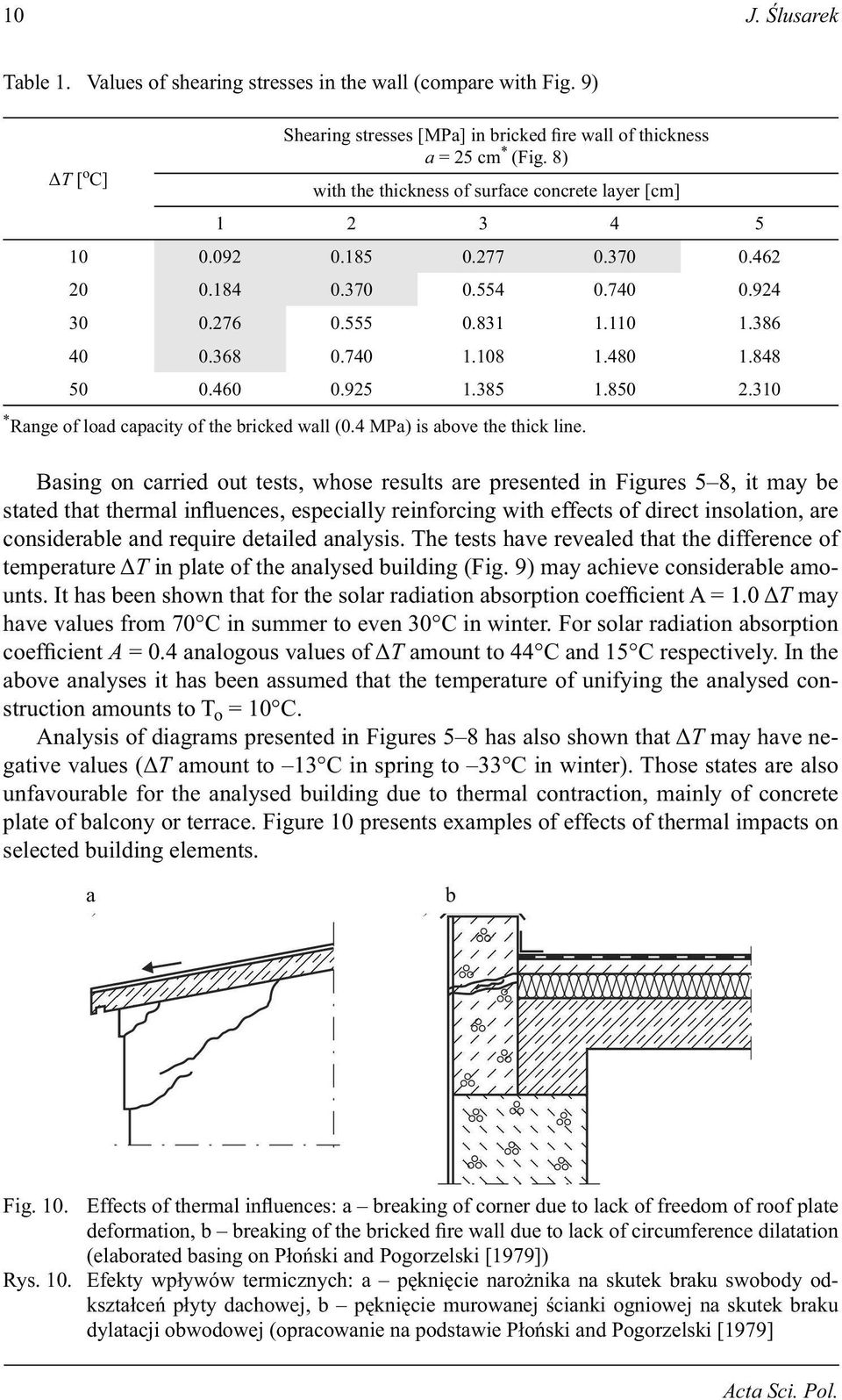 460 0.925 1.385 1.850 2.310 * Range of load capacity of the bricked wall (0.4 MPa) is above the thick line.