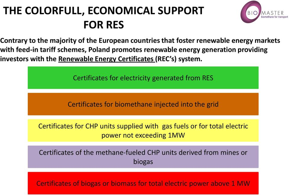 Certificates for electricity generated from RES Certificates for biomethane injected into the grid Certificates for CHP units supplied with gas fuels or
