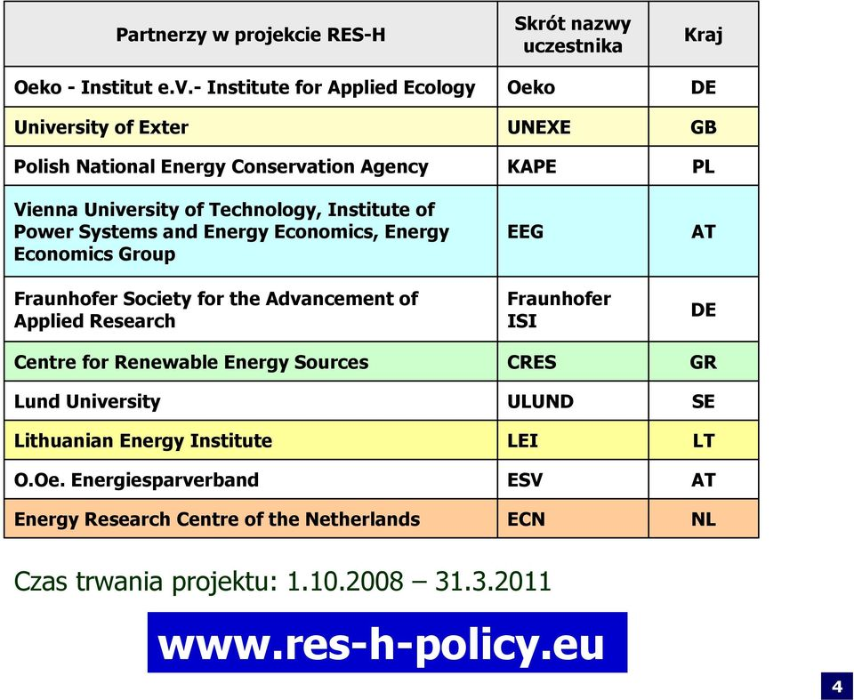Research Centre for Renewable Energy Sources Lithuanian Energy Institute O.Oe.