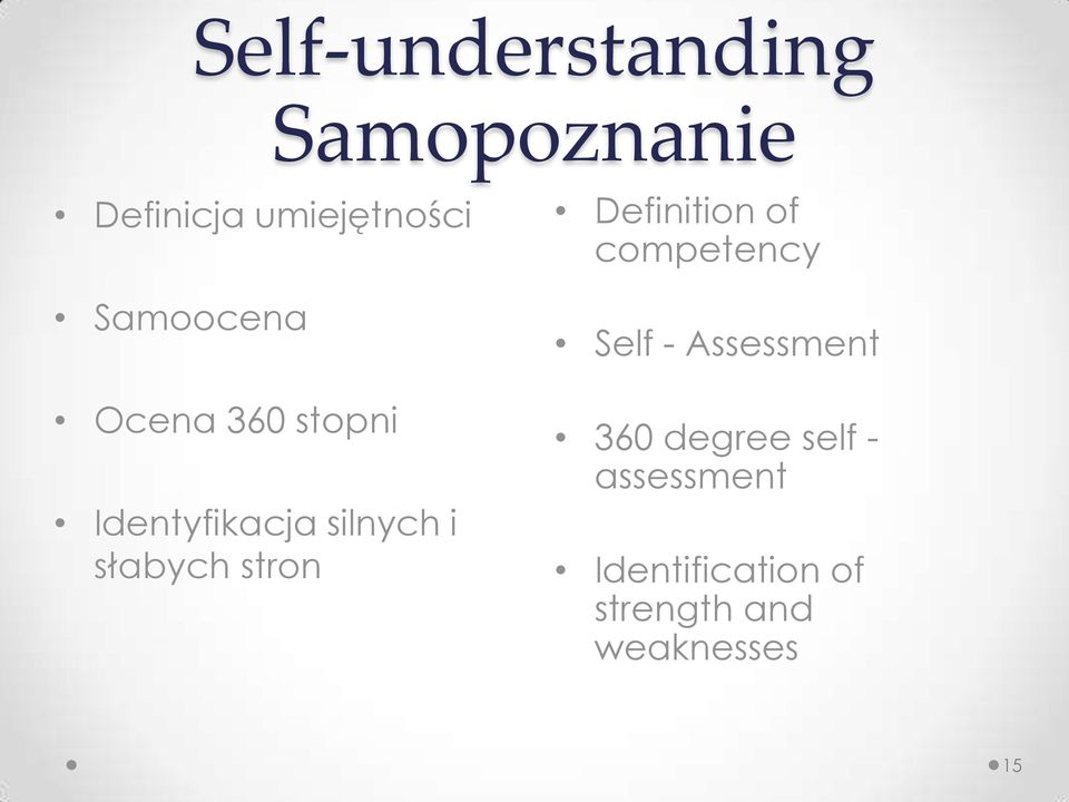 stron Definition of competency Self - Assessment 360