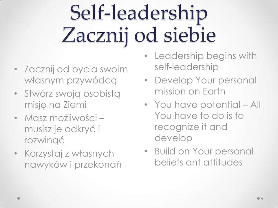 przekonań Leadership begins with self-leadership Develop Your personal mission on Earth You have