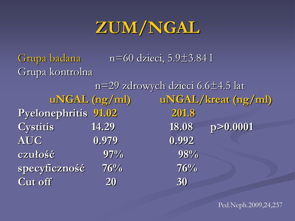 5 lat ungal (ng/ml) ungal/kreat (ng/ml) Pyelonephritis 91.02 201.