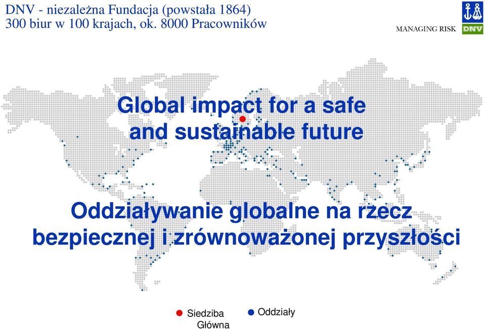 8000 Pracowników Global impact for a safe and sustainable