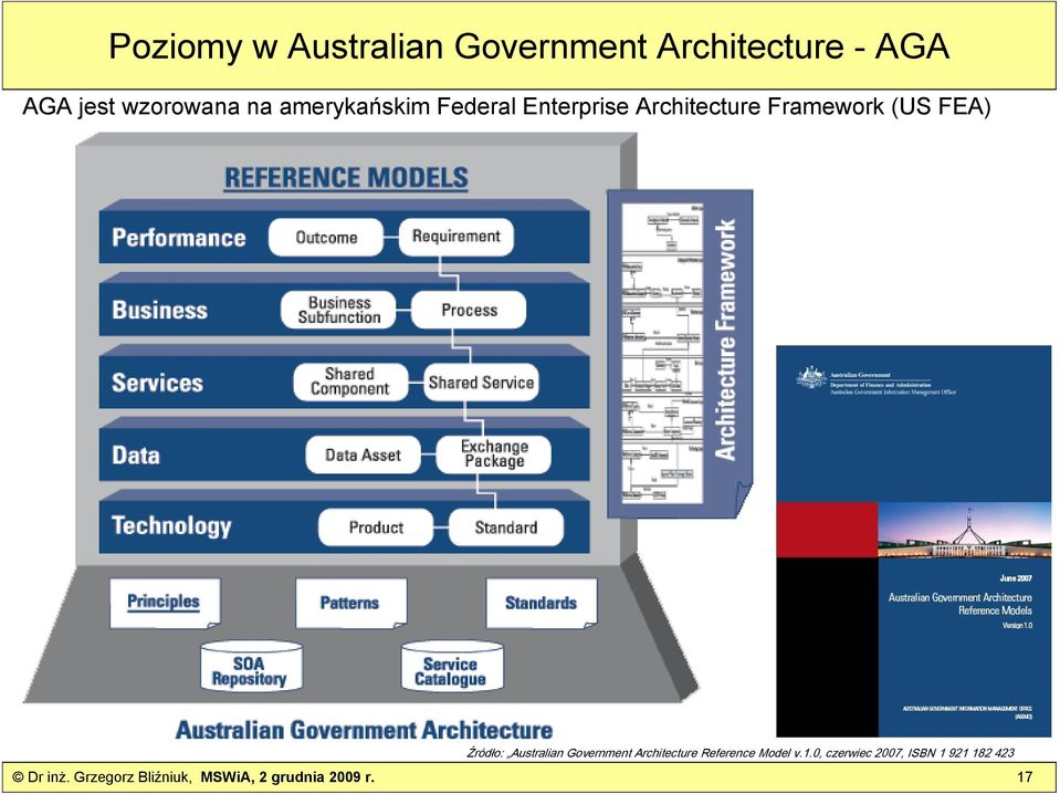 Australian Government Architecture Reference Model v.1.