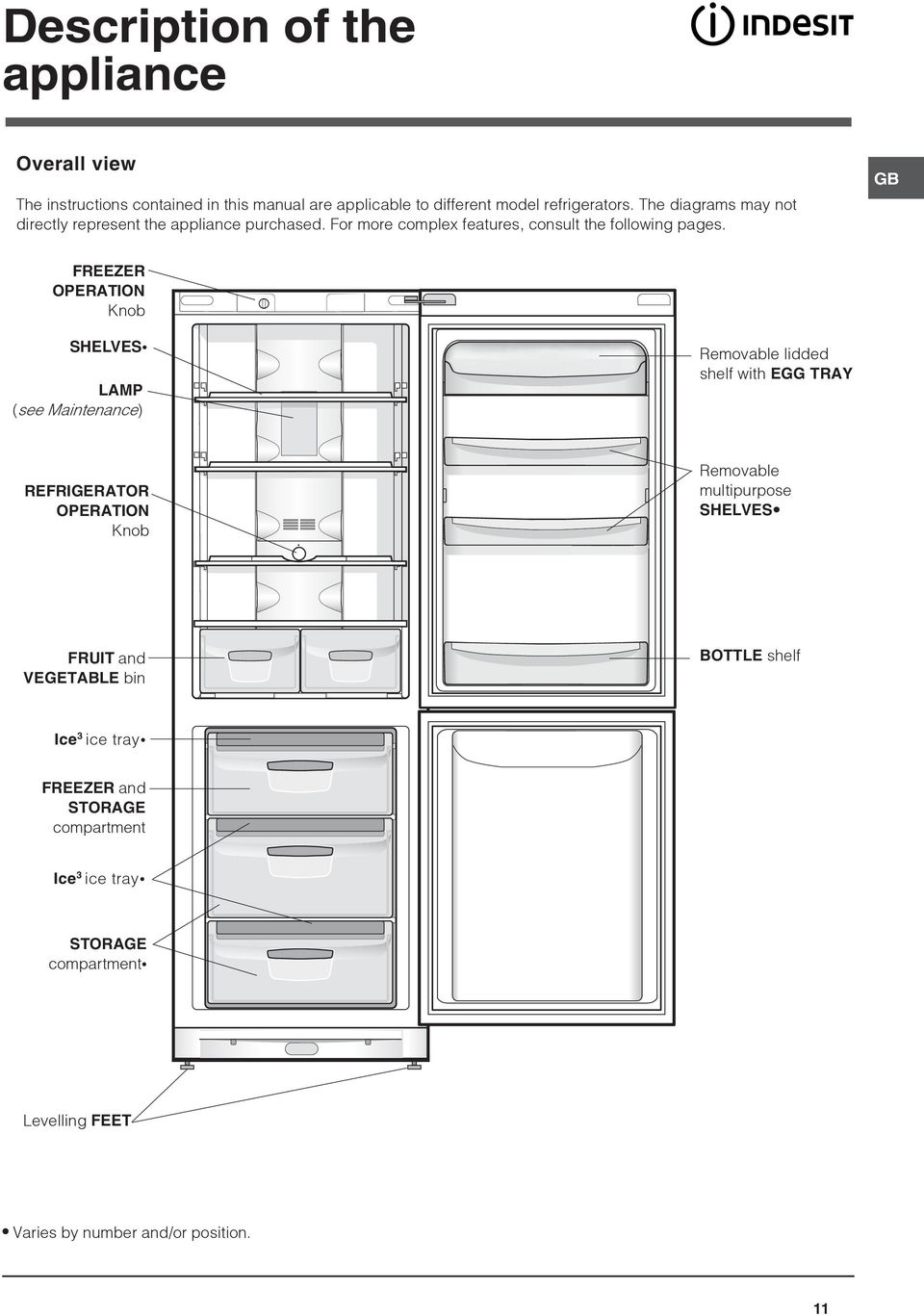 GB FREEZER OPERATION Knob SHELVES LAMP (see Maintenance) Removable lidded shelf with EGG TRAY REFRIGERATOR OPERATION Knob Removable multipurpose
