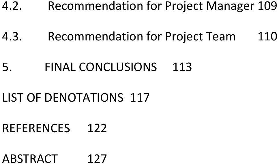 Recommendation for Project Team 110 5.