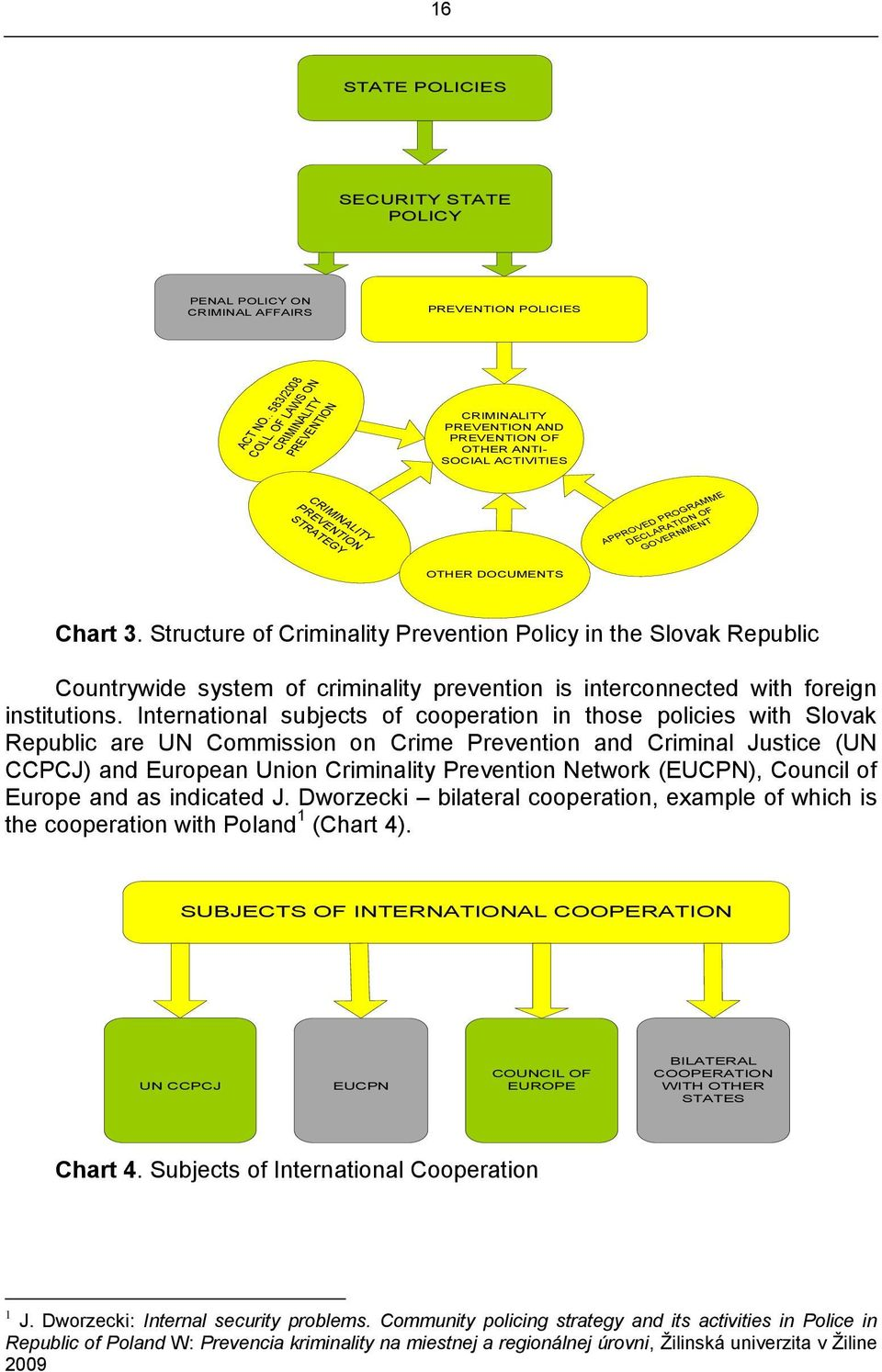 Chart 3. Structure of Criminality Prevention Policy in the Slovak Republic Countrywide system of criminality prevention is interconnected with foreign institutions.