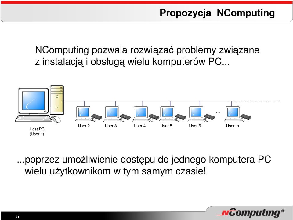 .. Host PC (User 1) User 2 User 3 User 4 User 5 User 6 User n.