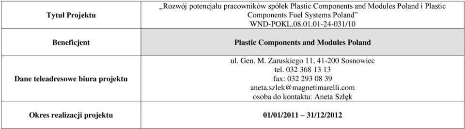 01-24-031/10 Plastic Components and Modules Poland ul. Gen. M. Zaruskiego 11, 41-200 Sosnowiec tel.