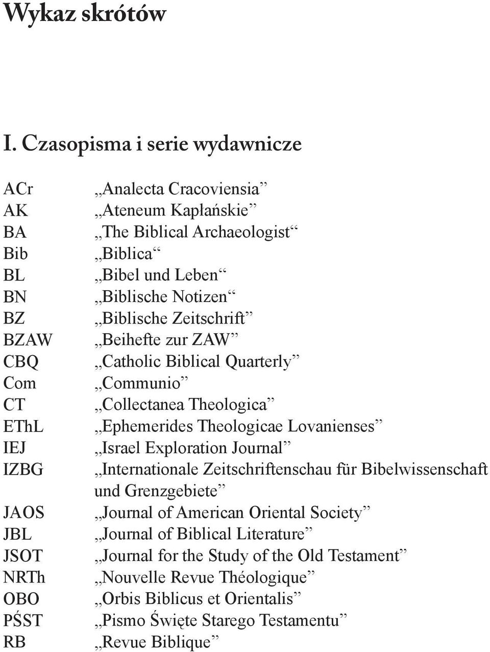 Archaeologist Biblica Bibel und Leben Biblische Notizen Biblische Zeitschrift Beihefte zur ZAW Catholic Biblical Quarterly Communio Collectanea Theologica Ephemerides