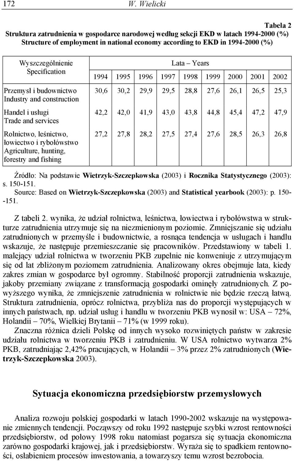 Specification Przemysł i budownictwo Industry and construction Handel i usługi Trade and services Rolnictwo, leśnictwo, łowiectwo i rybołówstwo Agriculture, hunting, forestry and fishing Lata Years