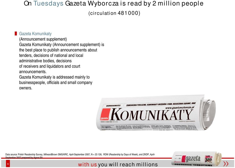 liquidators and court announcements. Gazeta Komunikaty is addressed mainly to businesspeople, officials and small company owners.