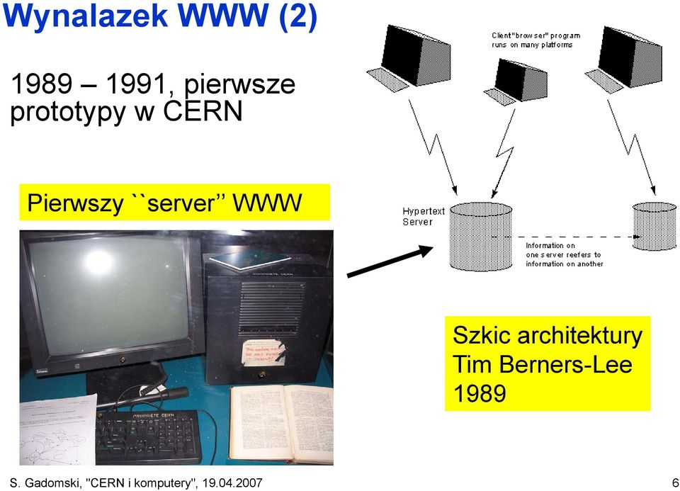 Szkic architektury Tim Berners-Lee 1989