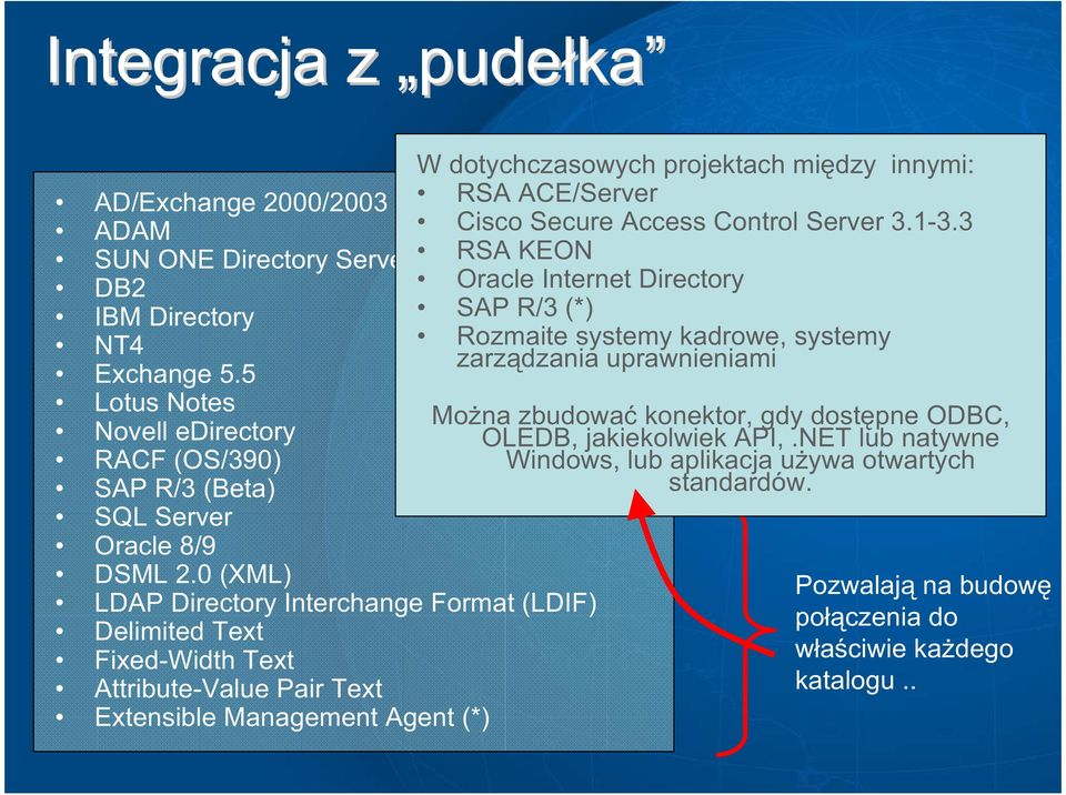 0 (XML) LDAP Directory Interchange Format (LDIF) Delimited Text Fixed-Width Text Attribute-Value Pair Text Extensible Management Agent (*) W dotychczasowych projektach między innymi: RSA