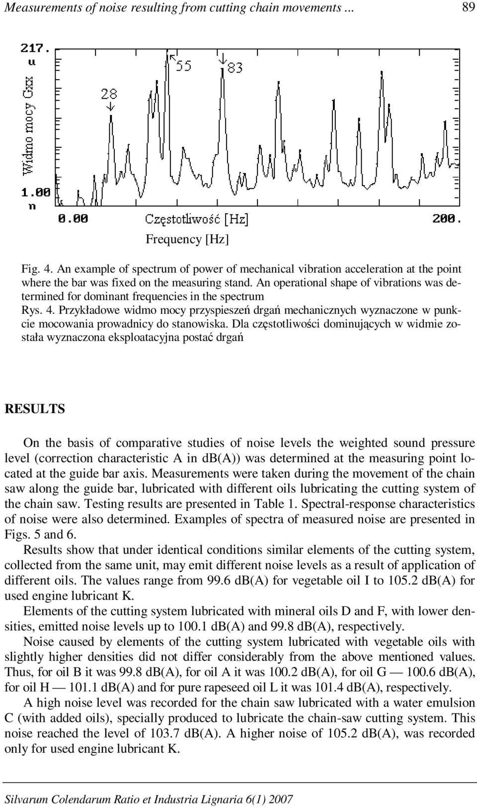 An operational shape of vibrations was determined for dominant frequencies in the spectrum Rys. 4.
